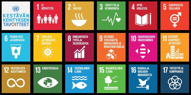 SDGt_kaikki_uusi